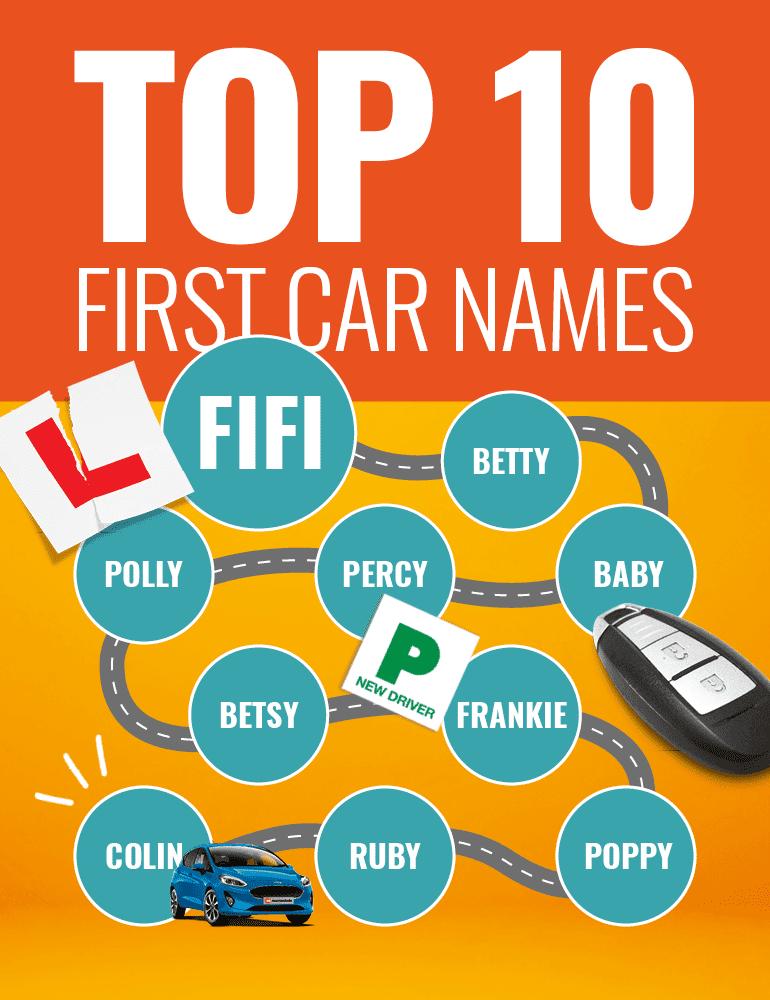 top ten car names