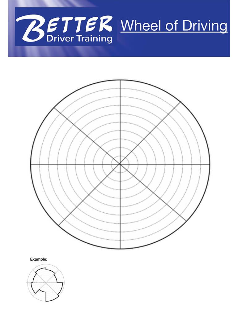 wheel of driving